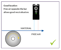 Mounting Static Control Device - Good Location